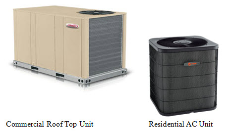 Call All Climate Mechanical for Commercial Cooling in Fridley