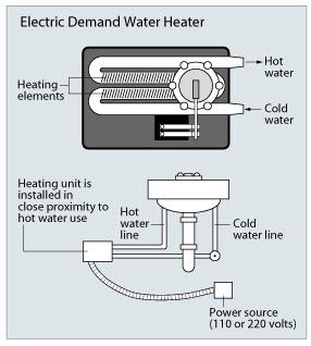 WaterHeater02