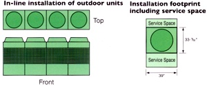 city-multi_r2-series-in-line-installation-outdoor-units