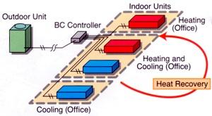 city-multi_r2-series-outdoor-unit-flow