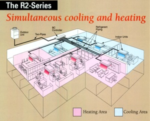 city-multi_vrfz_systems_r2_series_layout-small