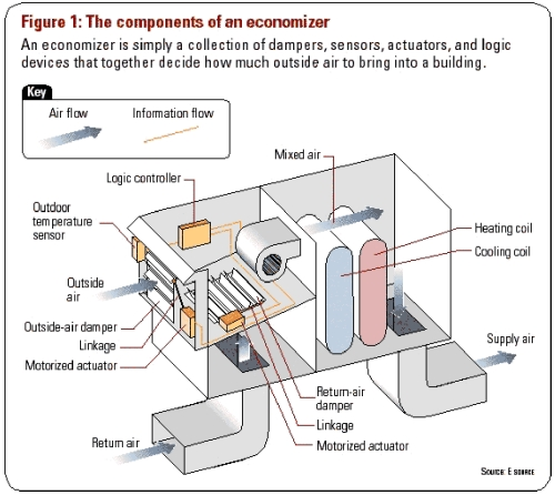 hvac rtu diagram  hvac  get free image about wiring diagram